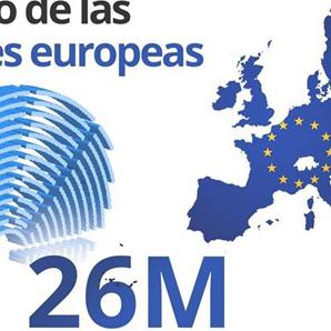 Resultados Elecciones Europeas 2019