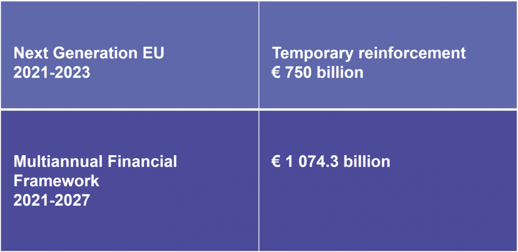 Presupuesto de la UE: la Comisión Europea se congratula de la adopción del presupuesto plurianual de la UE para 2021-2027