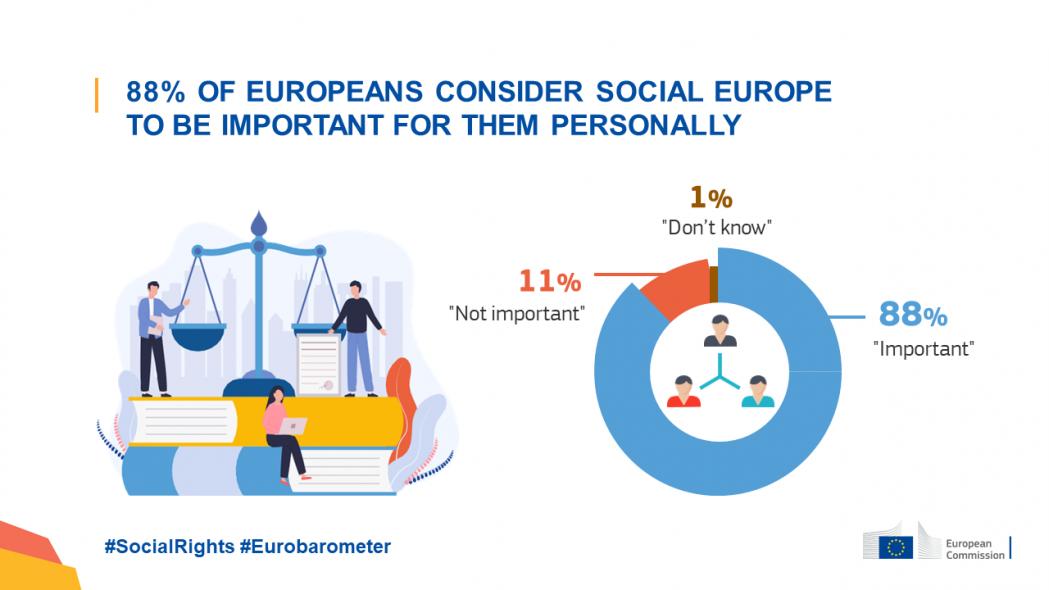 Protección de las personas que trabajan a través de plataformas digitales: la Comisión pone en marcha la segunda fase de consulta a los interlocutores sociales