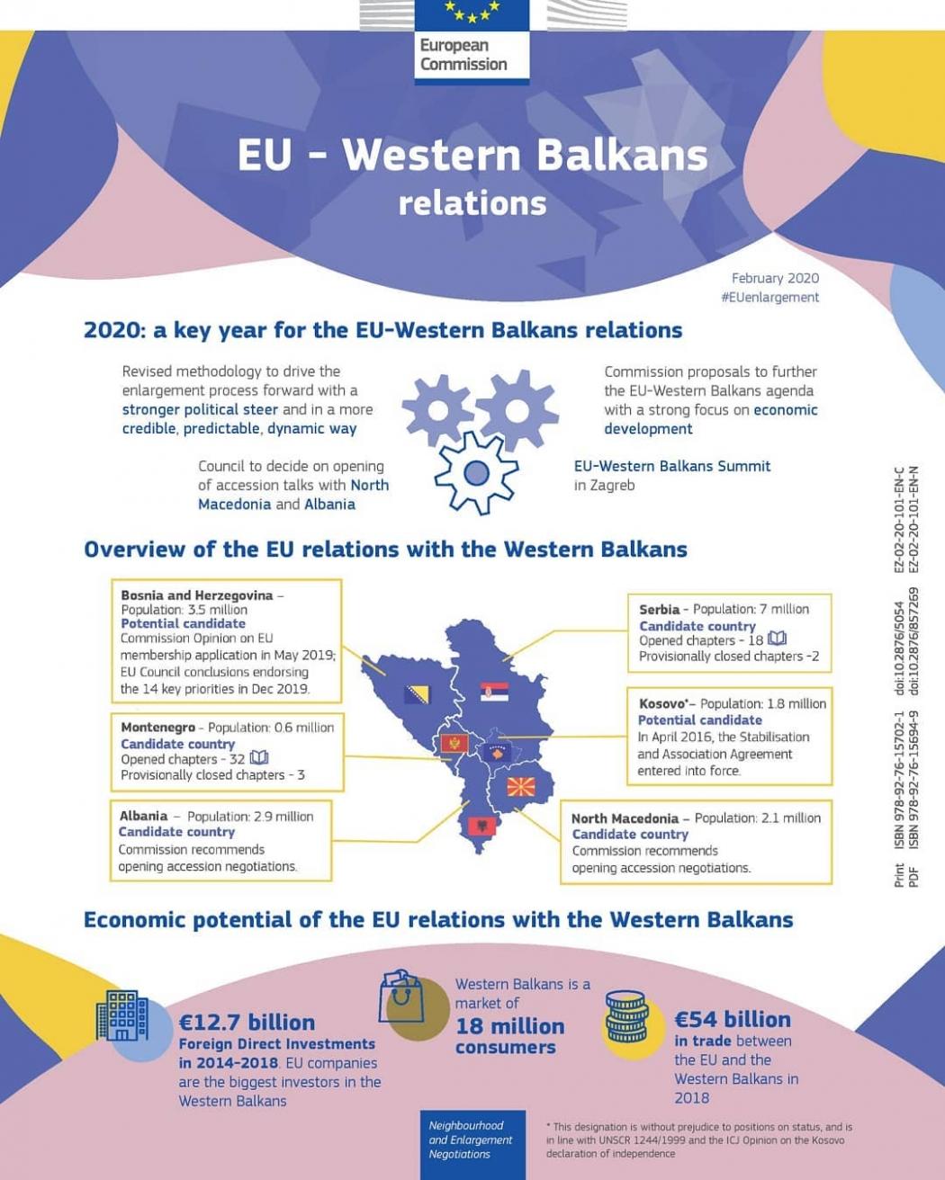 Un proceso de adhesión a la UE más creíble, dinámico, predecible y político: la Comisión presenta sus propuestas