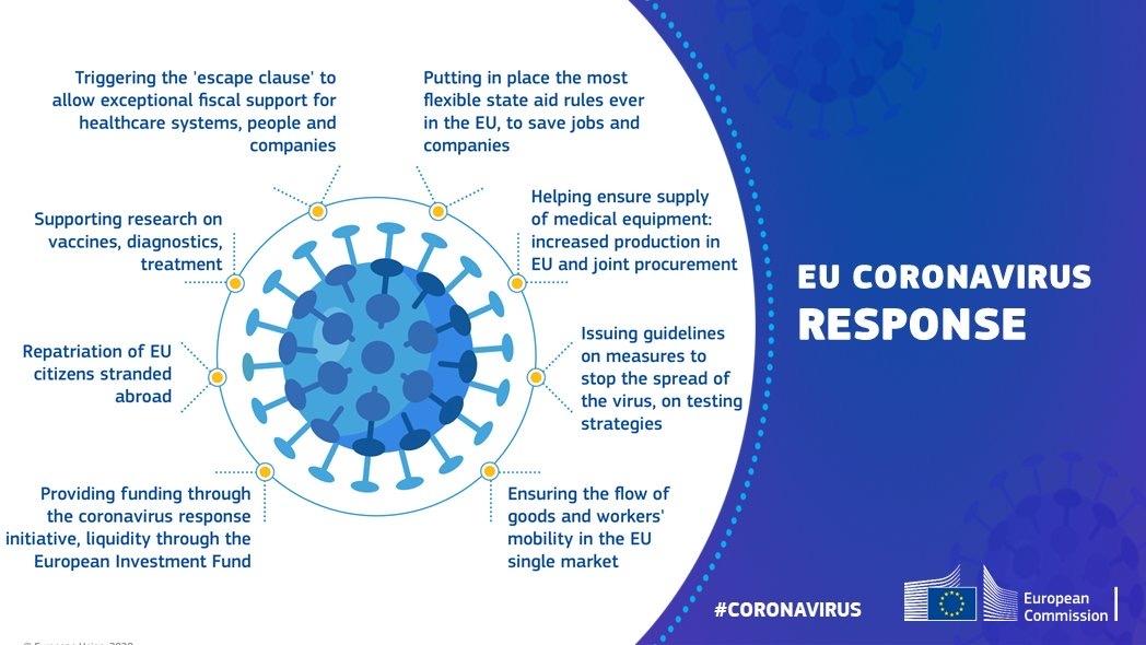 Coronavirus: Concedidos 117 millones de euros para tratamientos y diagnósticos mediante la Iniciativa sobre Medicamentos Innovadores