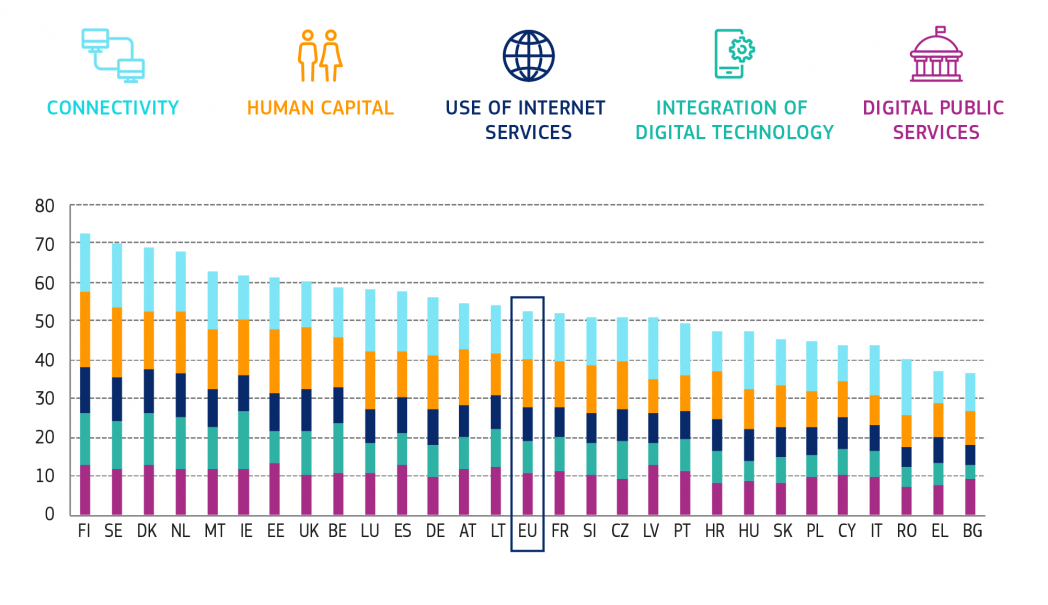 Un nuevo informe de la Comisión pone de manifiesto la importancia de la resiliencia digital en tiempos de crisis