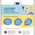 Un nuevo Espacio Europeo de Investigación: la Comisión establece un nuevo plan para apoyar la transición ecológica y digital y la recuperación de la UE