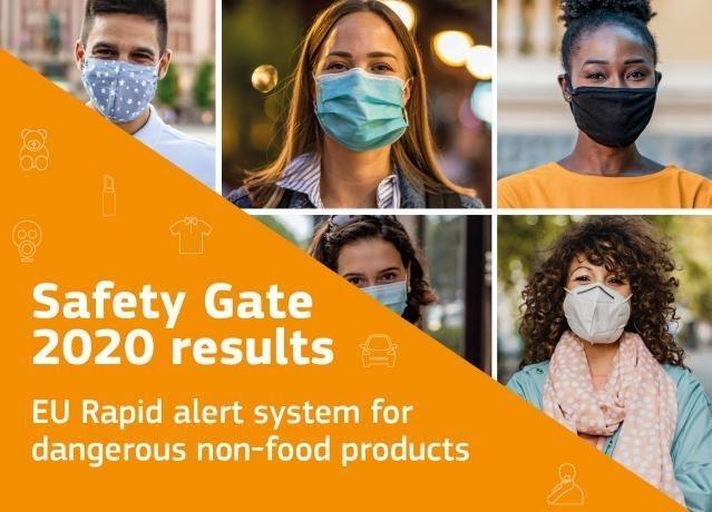 Protección de los consumidores europeos: Safety Gate contribuye eficazmente a la retirada del mercado de productos contra la COVID-19 peligrosos