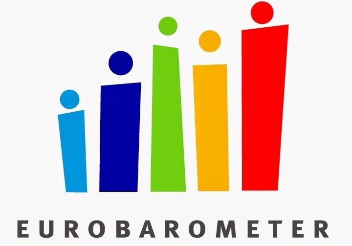 Eurobarómetro: El optimismo sobre el futuro de la UE, en sus niveles más altos desde 2009
