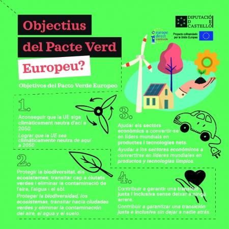 ¿Qué es el Pacto Verde Europeo?